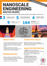 Master's degree in Nanoscale Engineering